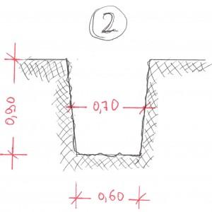Contabilità degli scavi - Scavo a pareti inclinate