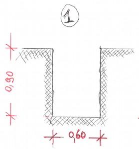Contabilità degli scavi - Scavo a pareti verticali